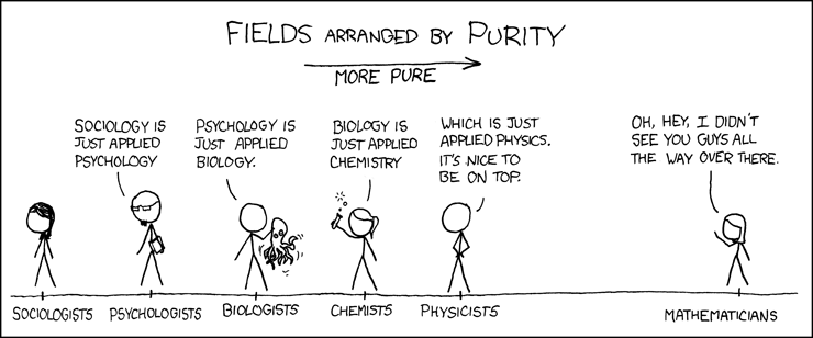 Xkcd_purity